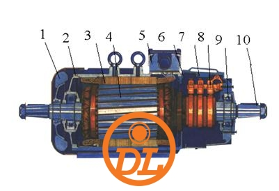 What are the advantages and disadvantages of the induction motor ?