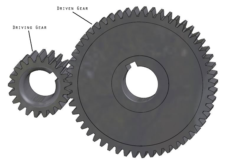Determining Gear Ratio and Its Importance