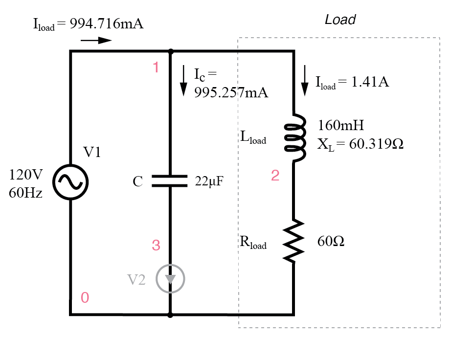 lagging power factor inductive load